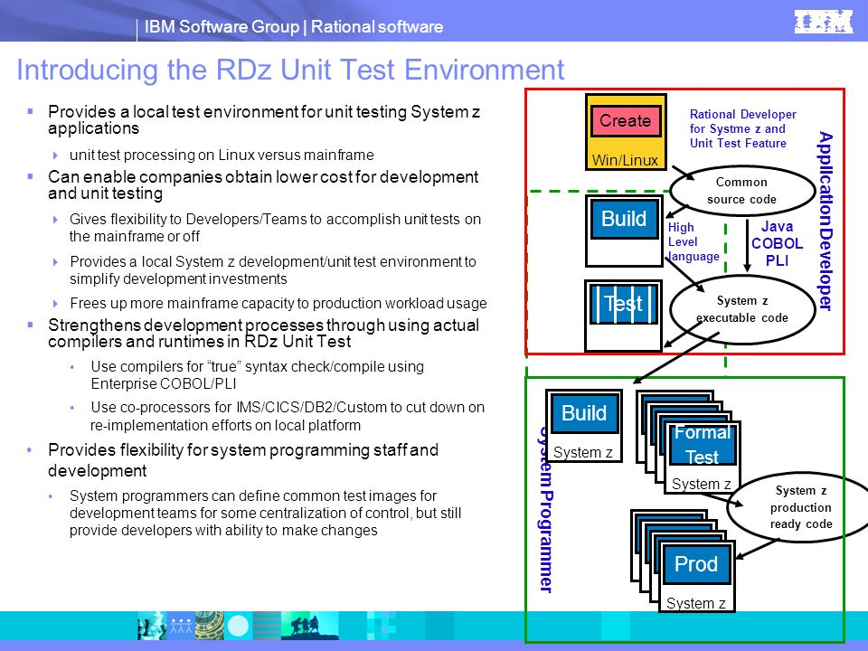 Introducing the RDz Unit Test Environment
