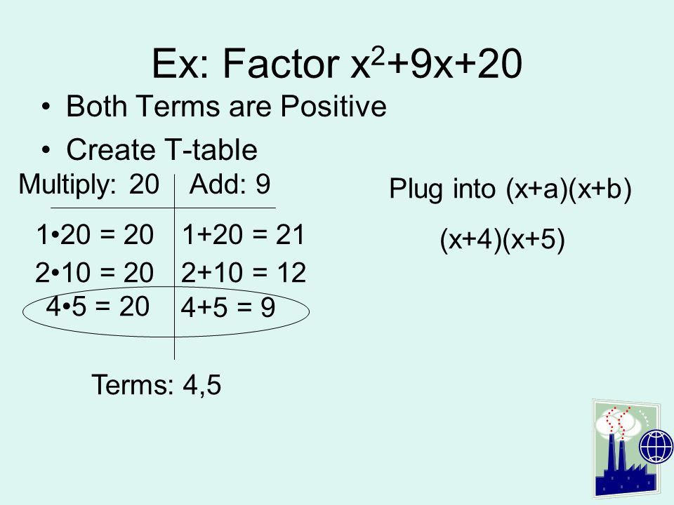 Ex: Factor x2+9x+20 Both Terms are Positive Create T-table
