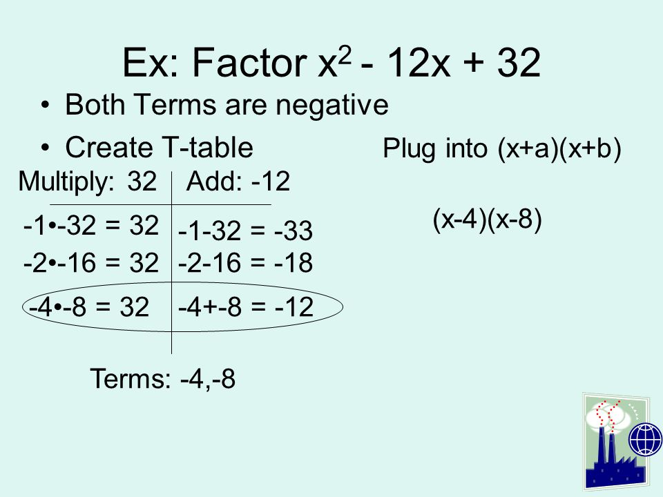 Ex: Factor x2 - 12x + 32 Both Terms are negative Create T-table