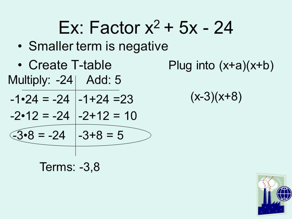 Ex: Factor x2 + 5x - 24 Smaller term is negative Create T-table
