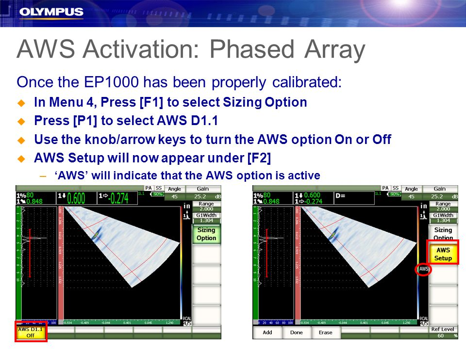 AWS Activation: Phased Array