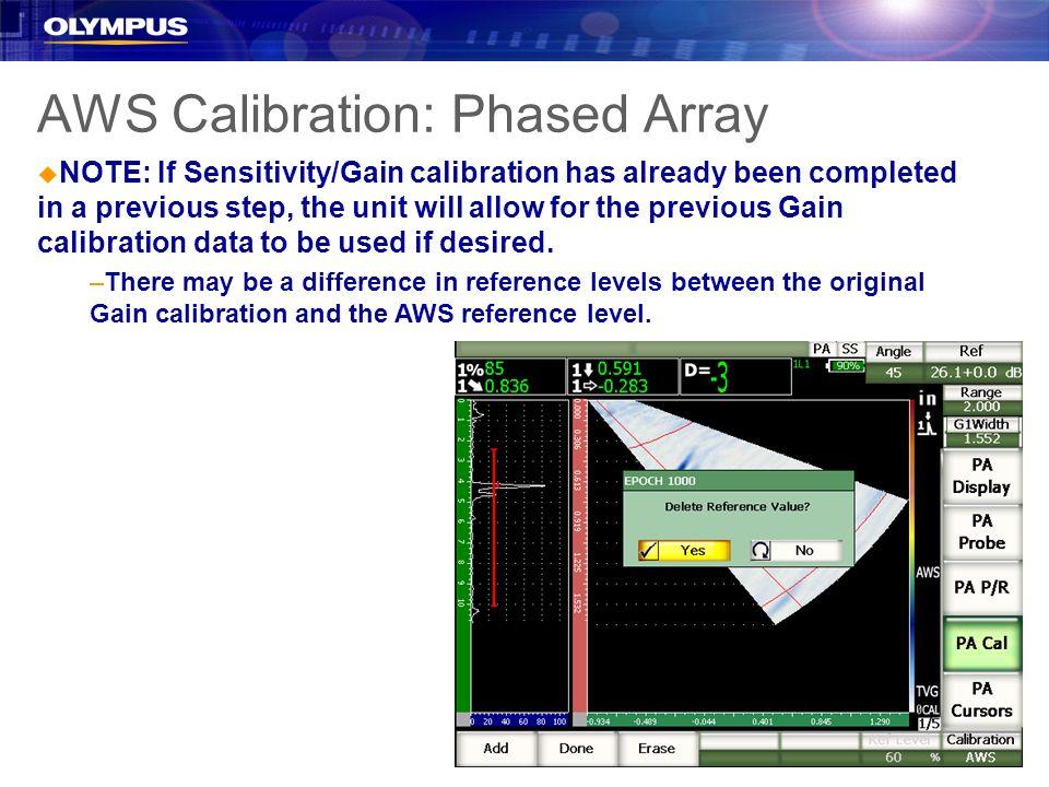 AWS Calibration: Phased Array