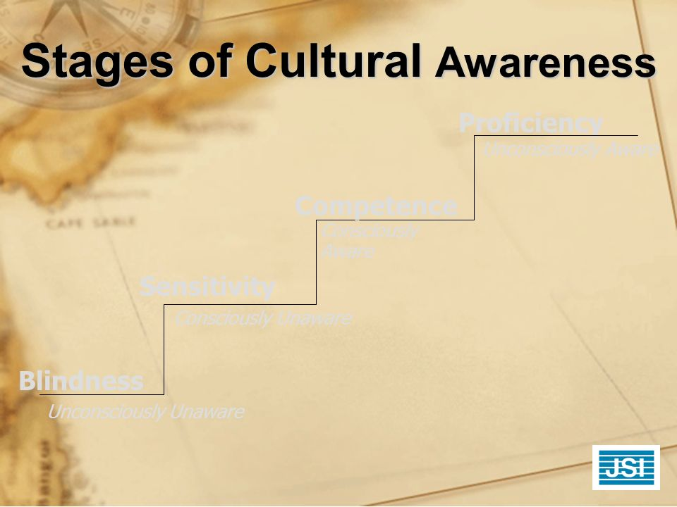 Stages of Cultural Awareness