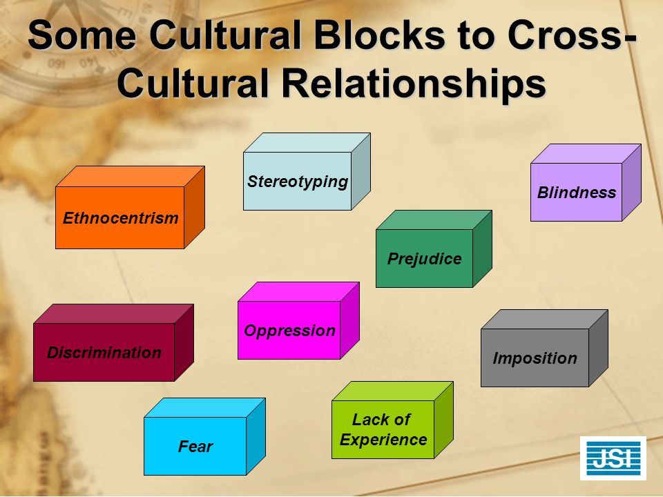 Some Cultural Blocks to Cross-Cultural Relationships