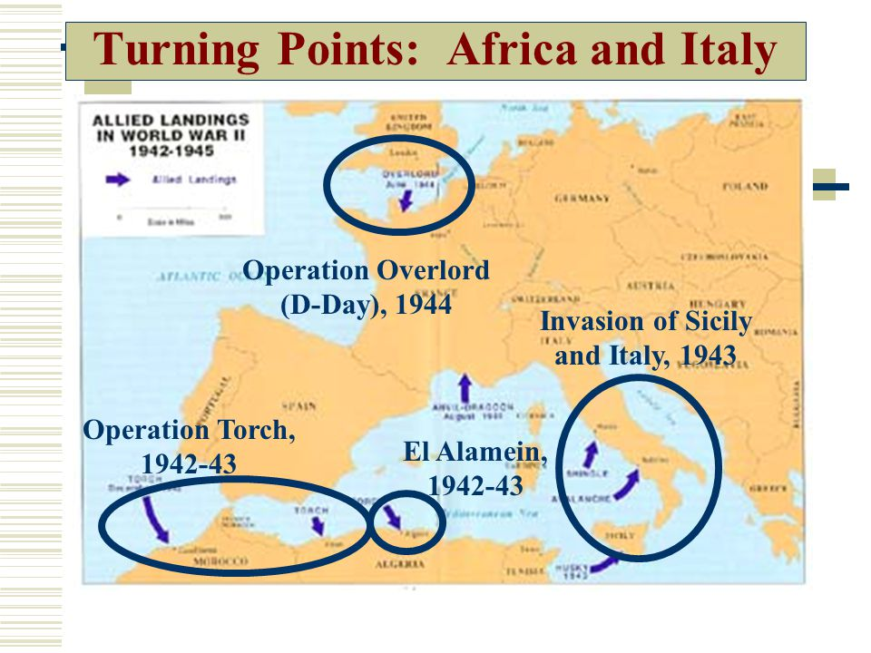 Turning Points: Africa and Italy