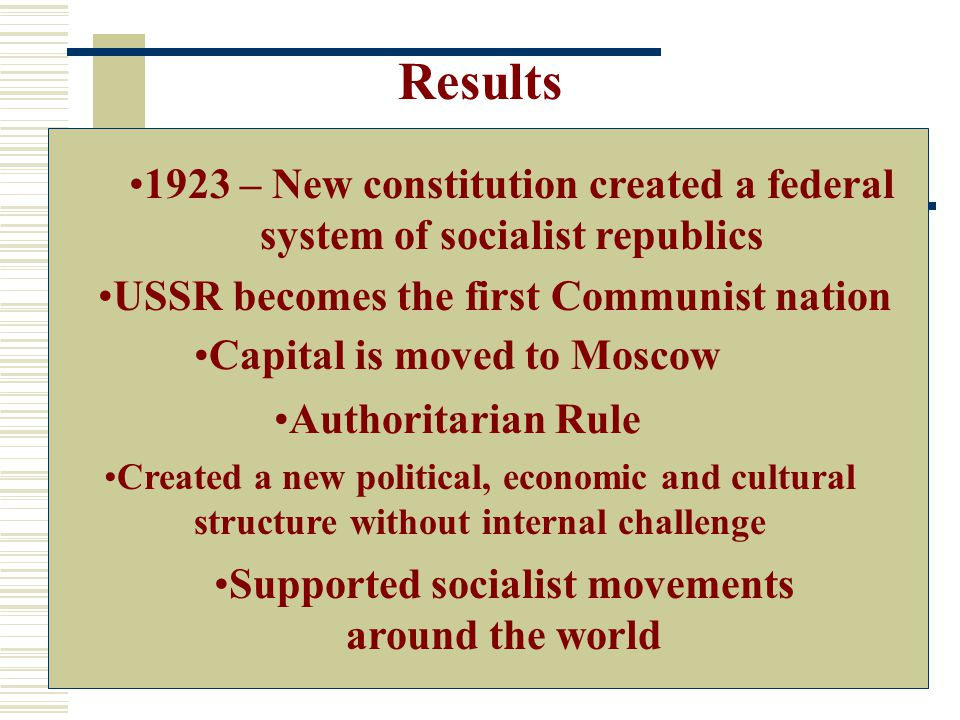 Supported socialist movements around the world