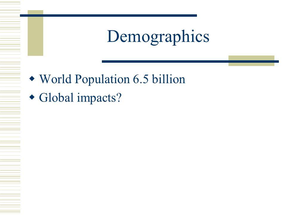 Demographics World Population 6.5 billion Global impacts