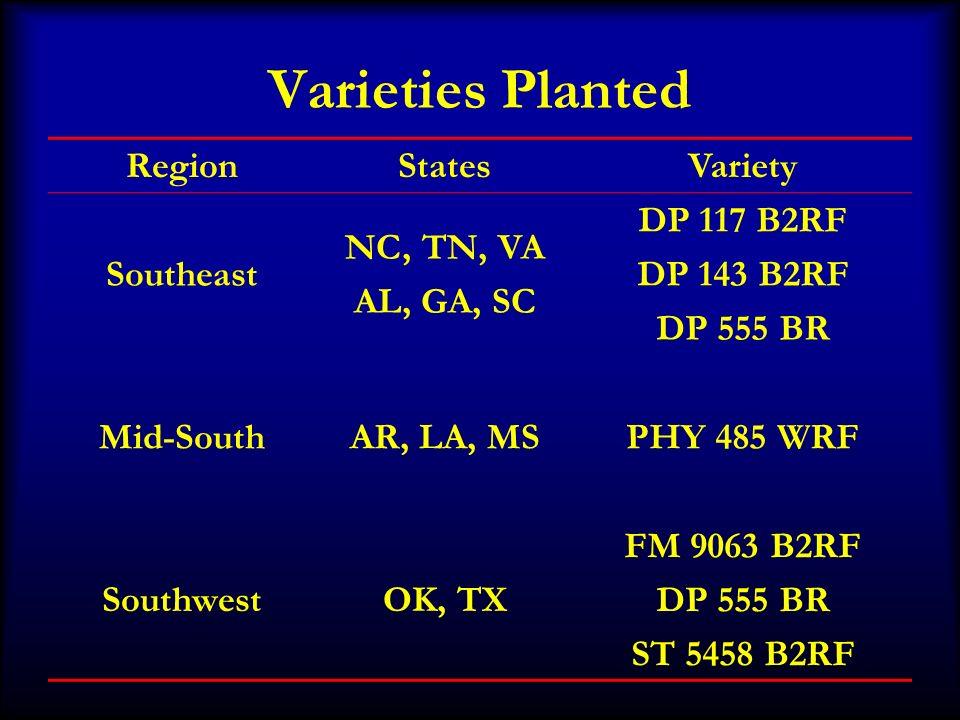 Varieties Planted Region States Variety Southeast NC, TN, VA