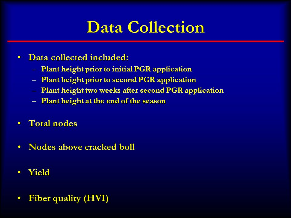 Data Collection Data collected included: Total nodes