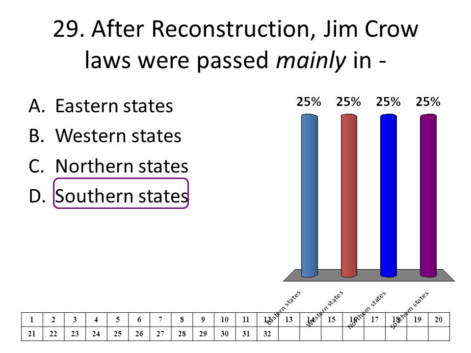 29. After Reconstruction, Jim Crow laws were passed mainly in -