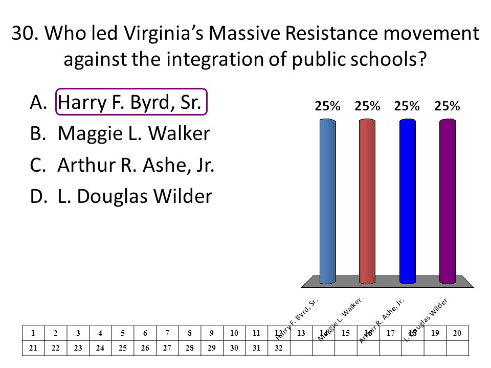 30. Who led Virginia's Massive Resistance movement against the integration of public schools
