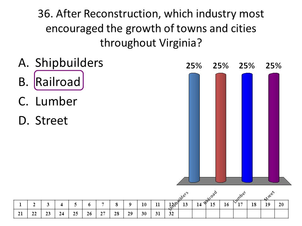 Shipbuilders Railroad Lumber Street