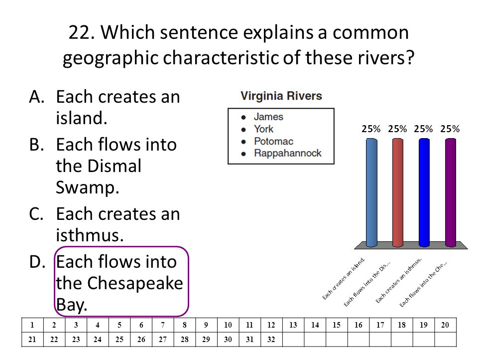 22. Which sentence explains a common geographic characteristic of these rivers