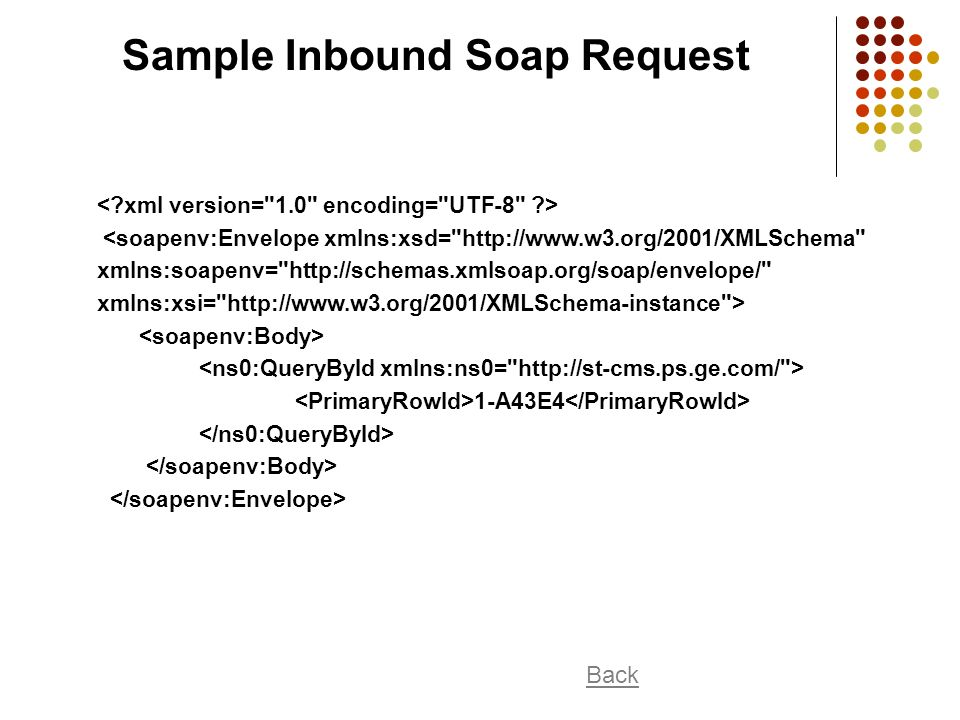 Sample Inbound Soap Request