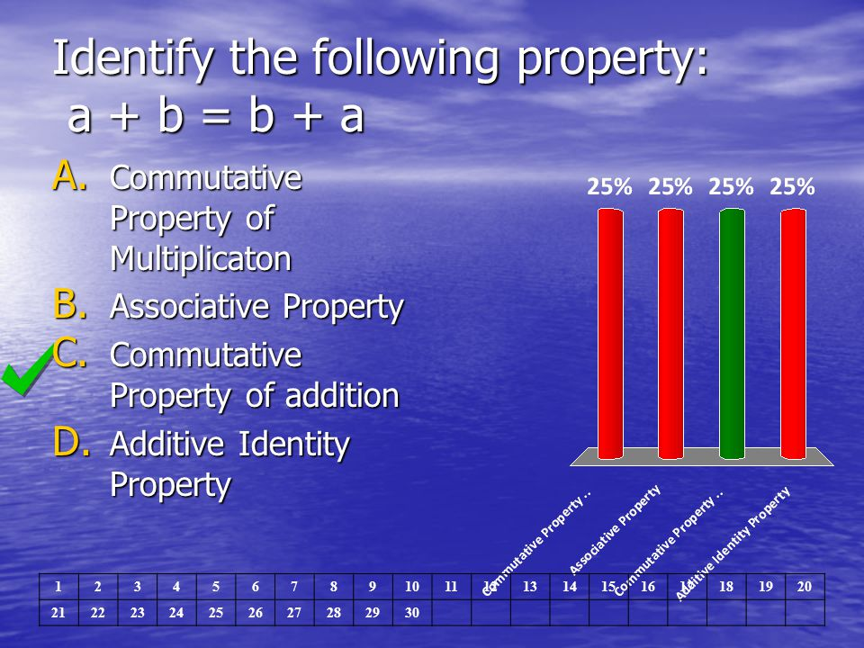 Identify the following property: a + b = b + a