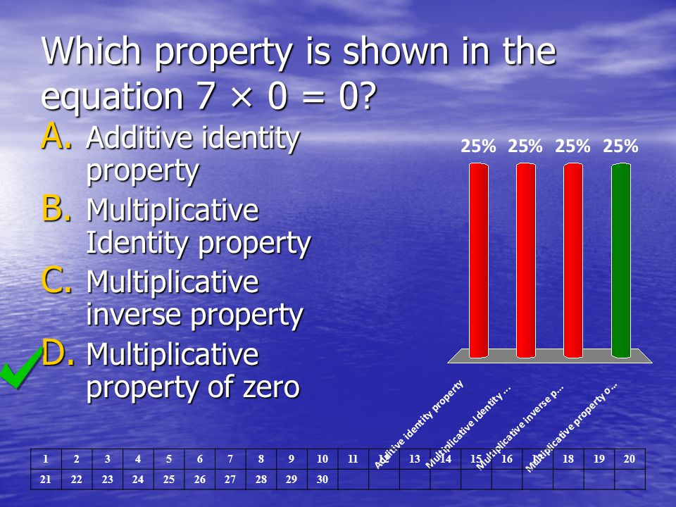Which property is shown in the equation 7 × 0 = 0