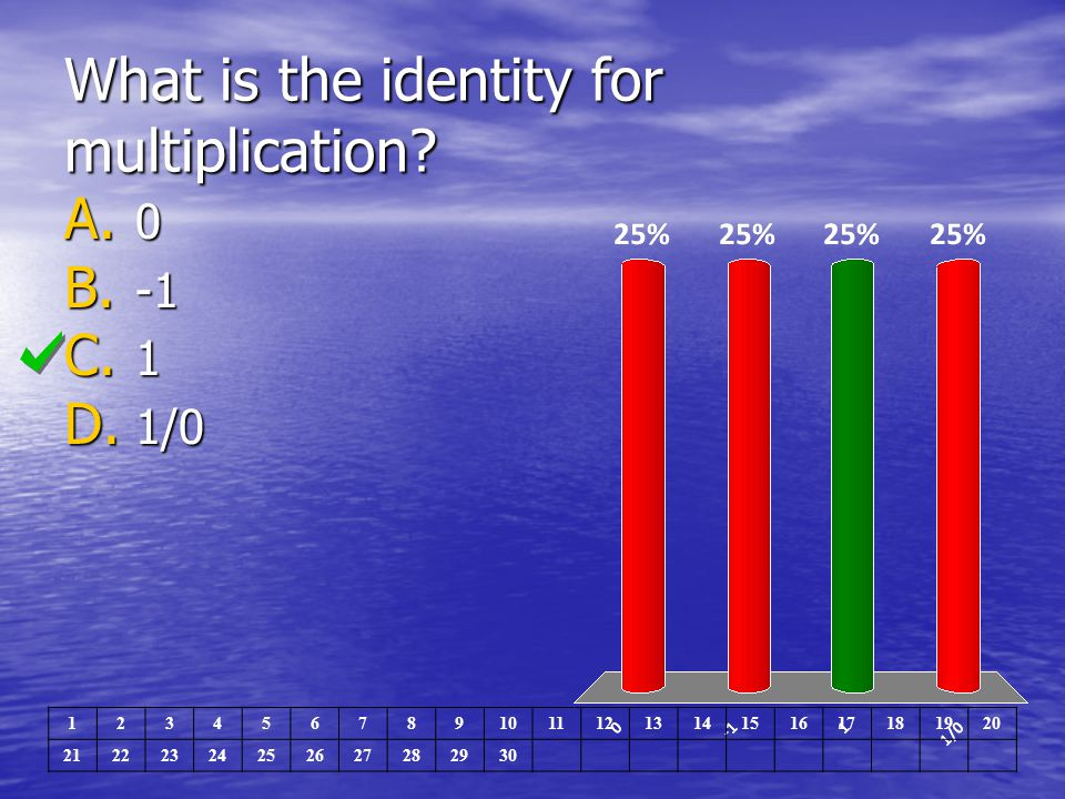 What is the identity for multiplication