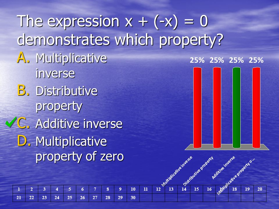 The expression x + (-x) = 0 demonstrates which property