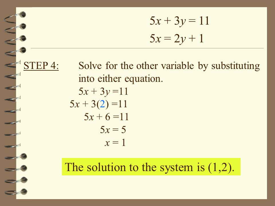 The solution to the system is (1,2).