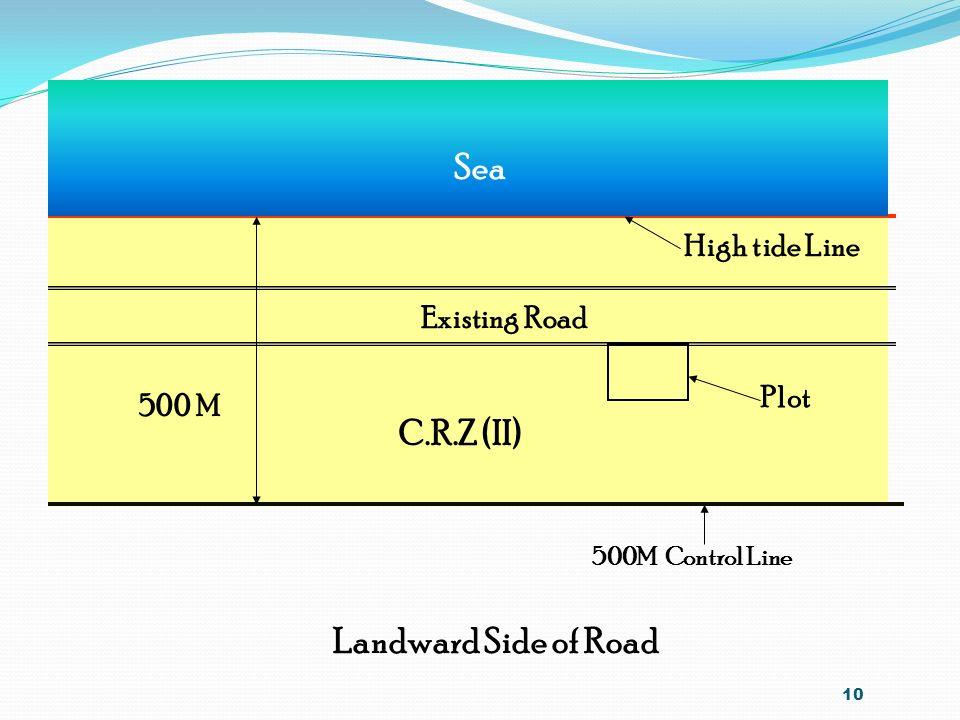 C.R.Z (II) Sea Landward Side of Road