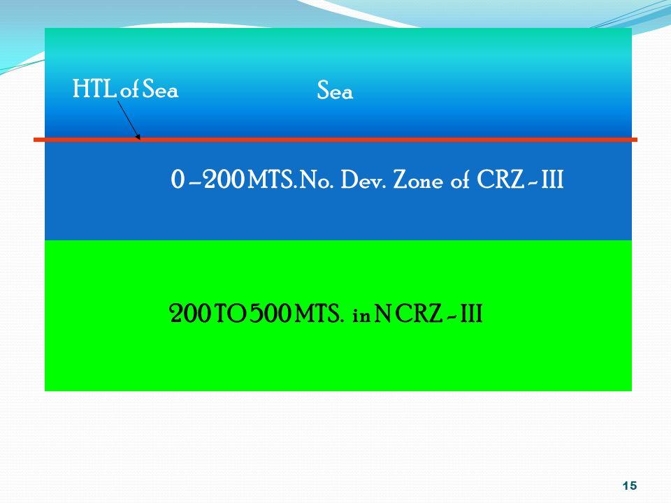 Sea 0 –200 MTS. No. Dev. Zone of CRZ - III 200 TO 500 MTS. in N CRZ - III HTL of Sea