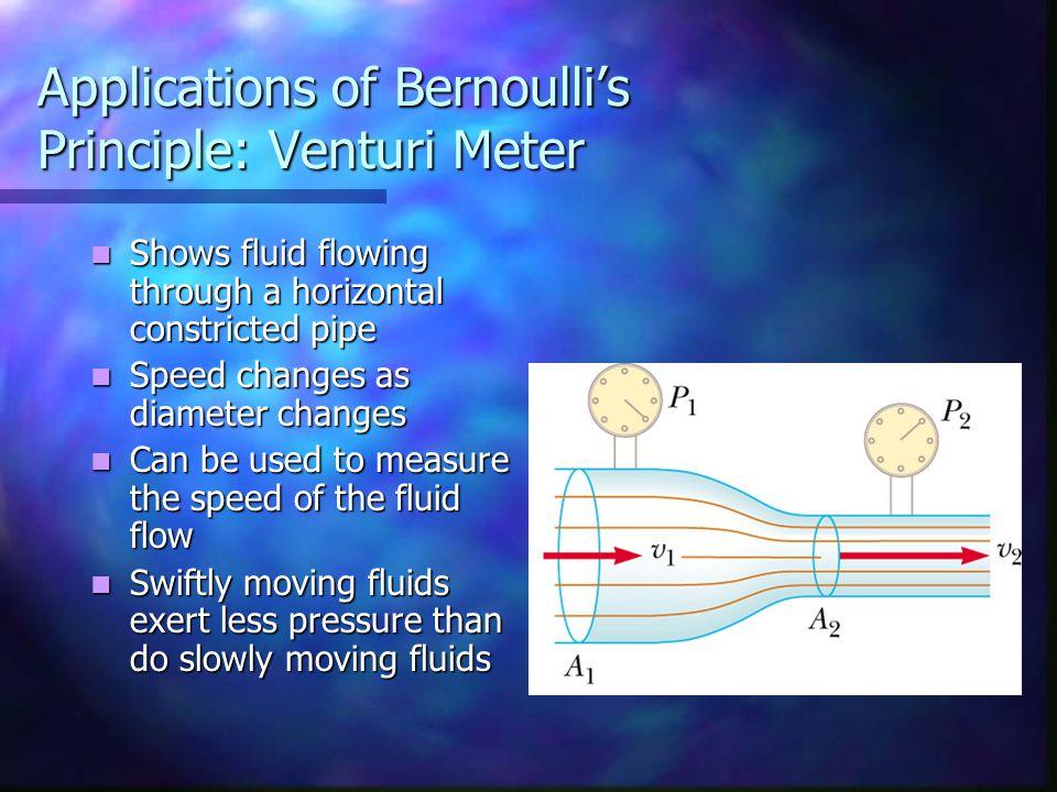 Applications of Bernoulli's Principle: Venturi Meter