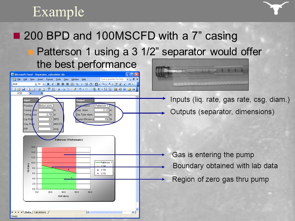 Example 200 BPD and 100MSCFD with a 7 casing