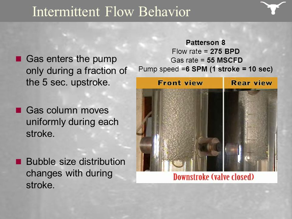 Intermittent Flow Behavior