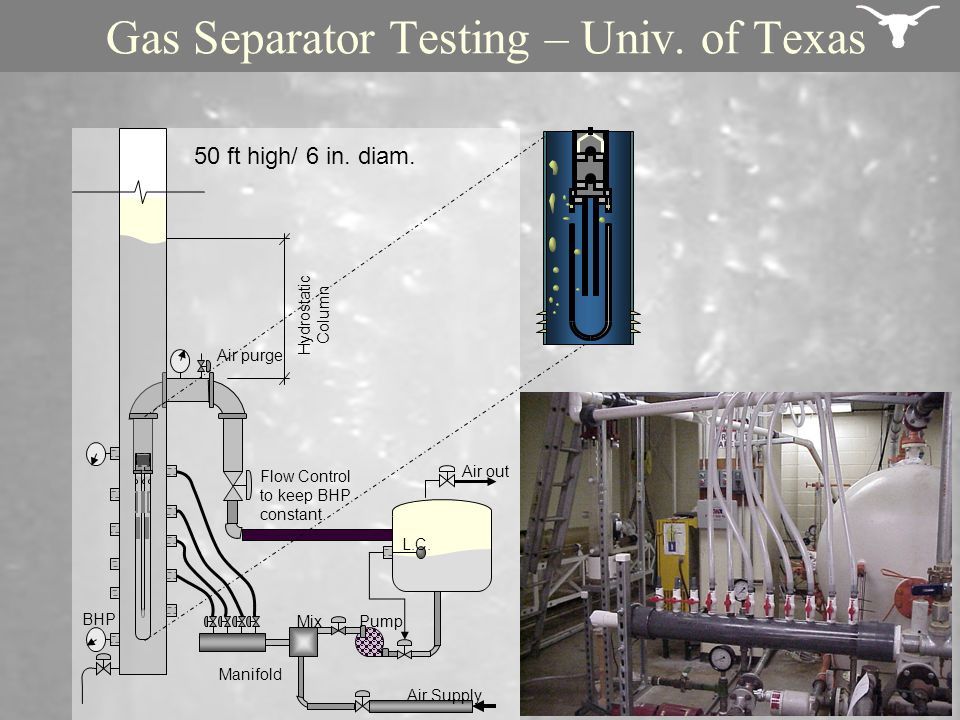 Gas Separator Testing – Univ. of Texas