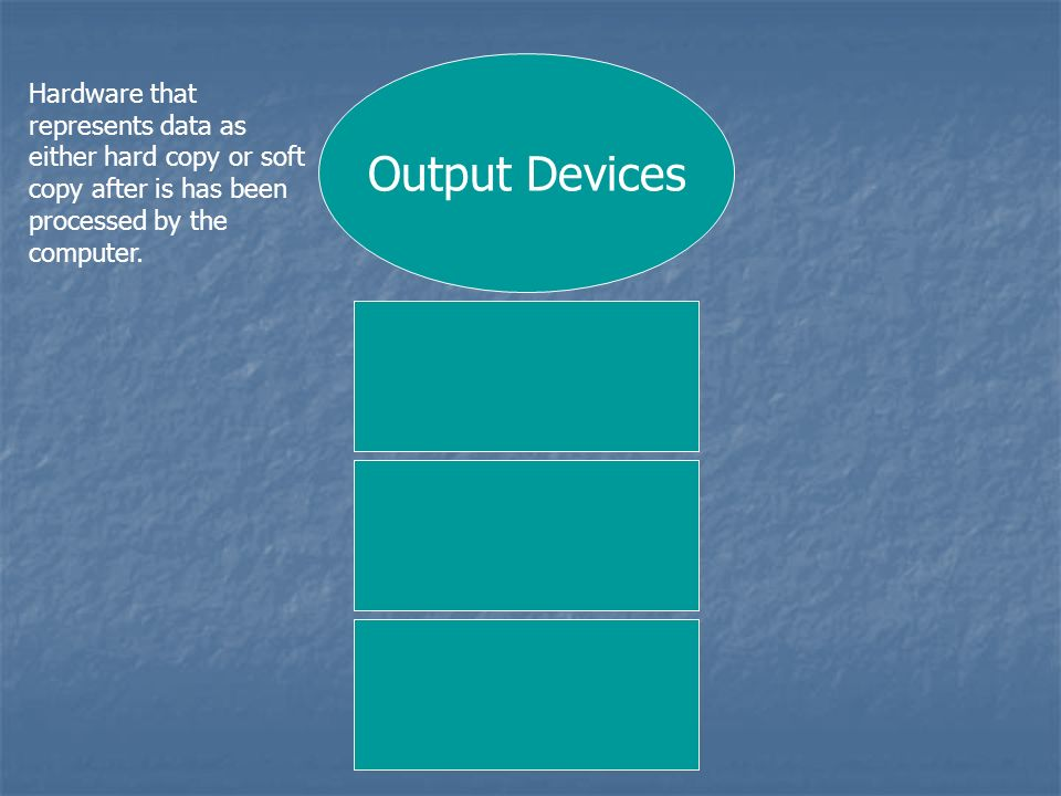 Output Devices Hardware that represents data as either hard copy or soft copy after is has been processed by the computer.
