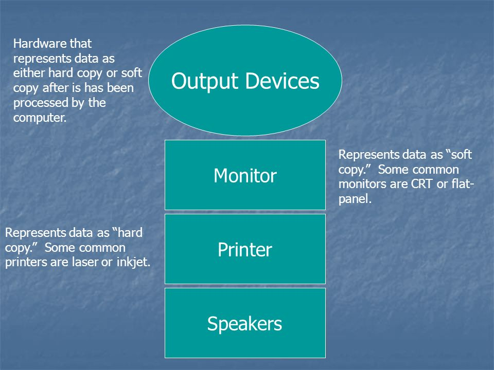 Output Devices Monitor Printer Speakers