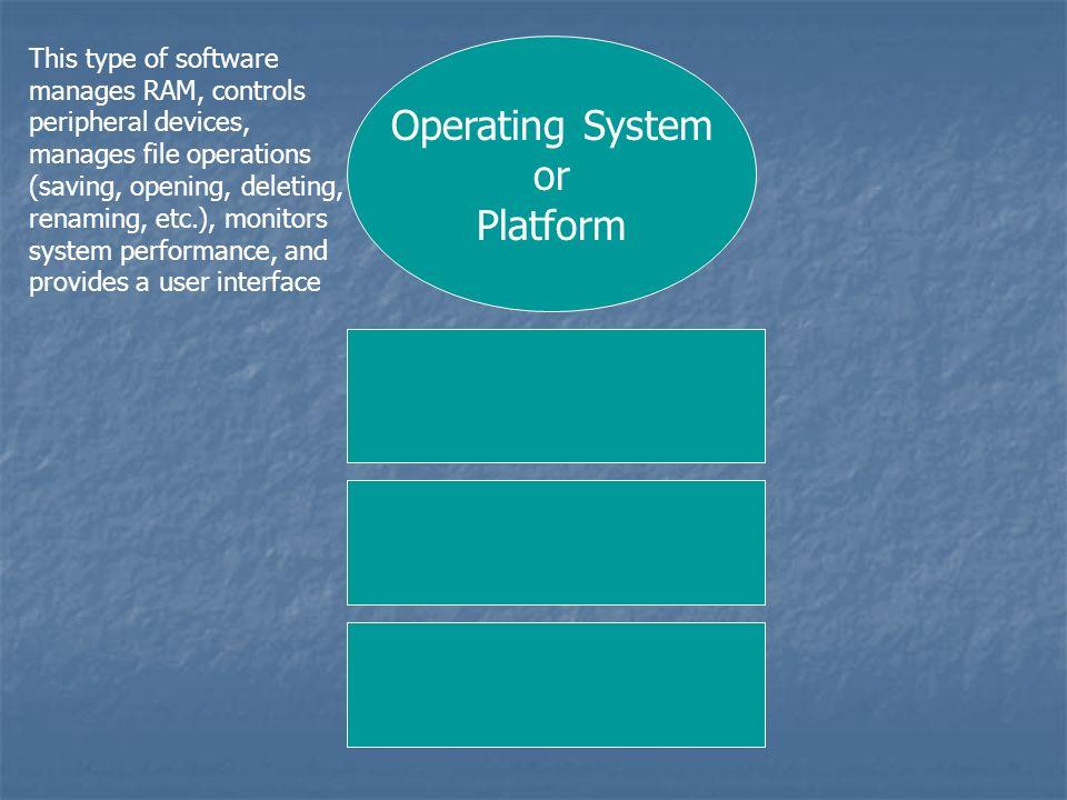 Operating System or Platform