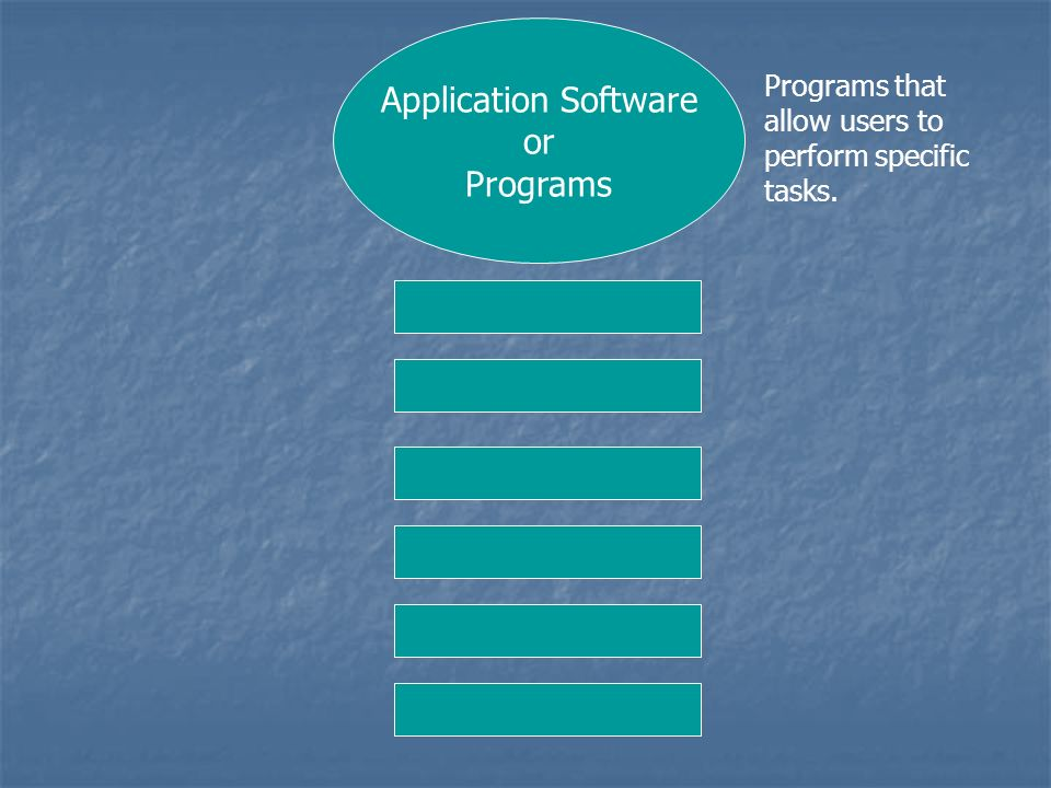Application Software or Programs