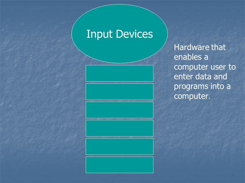 Input Devices Hardware that enables a computer user to enter data and programs into a computer.