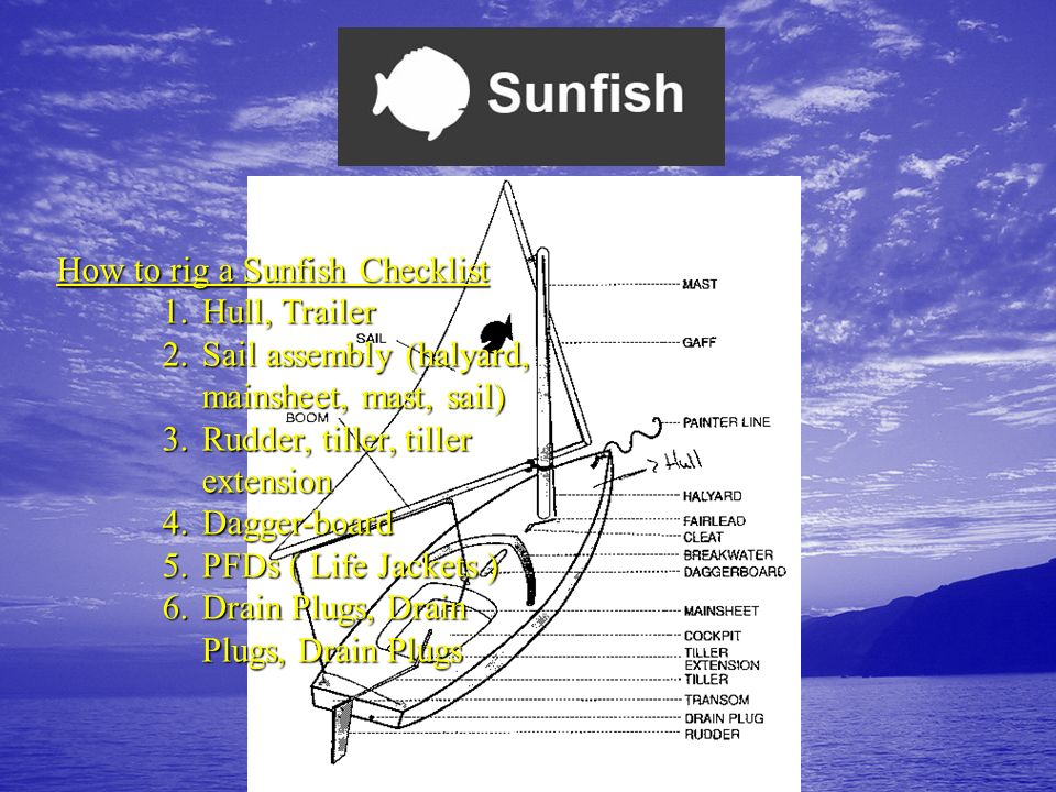 How to rig a Sunfish Checklist