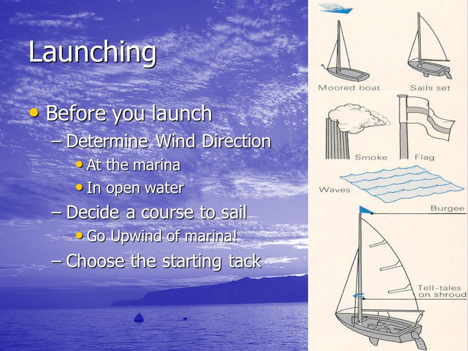Launching Before you launch Determine Wind Direction
