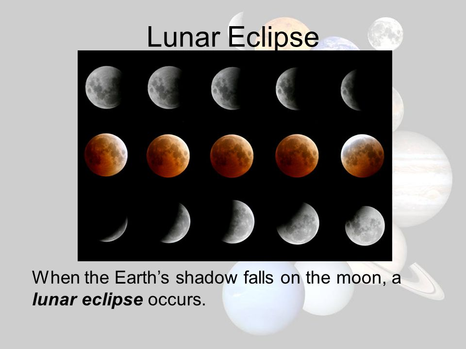 Lunar Eclipse When the Earth's shadow falls on the moon, a lunar eclipse occurs.