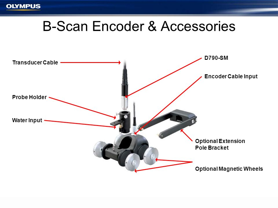 B-Scan Encoder & Accessories