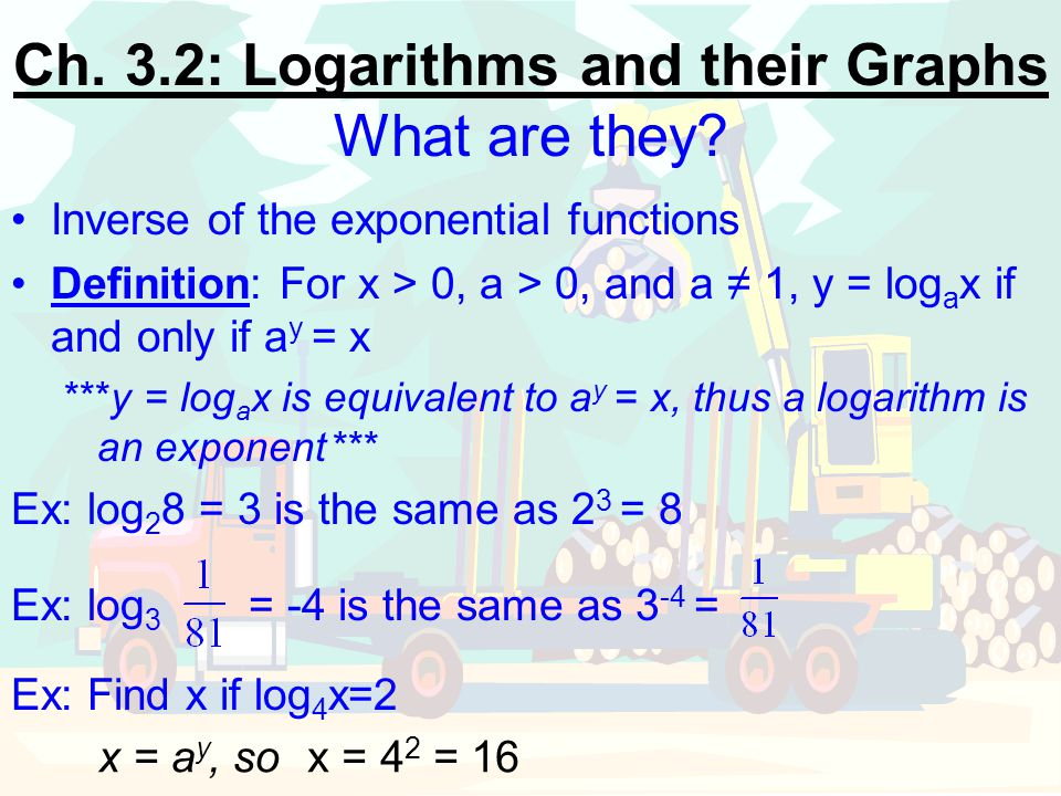 Ch. 3.2: Logarithms and their Graphs What are they