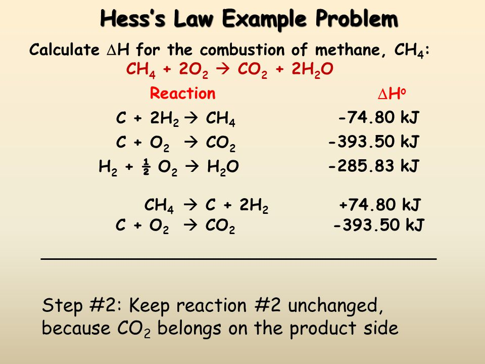 Hess's Law Example Problem
