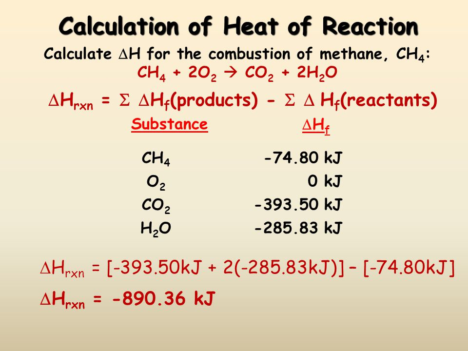 Calculation of Heat of Reaction