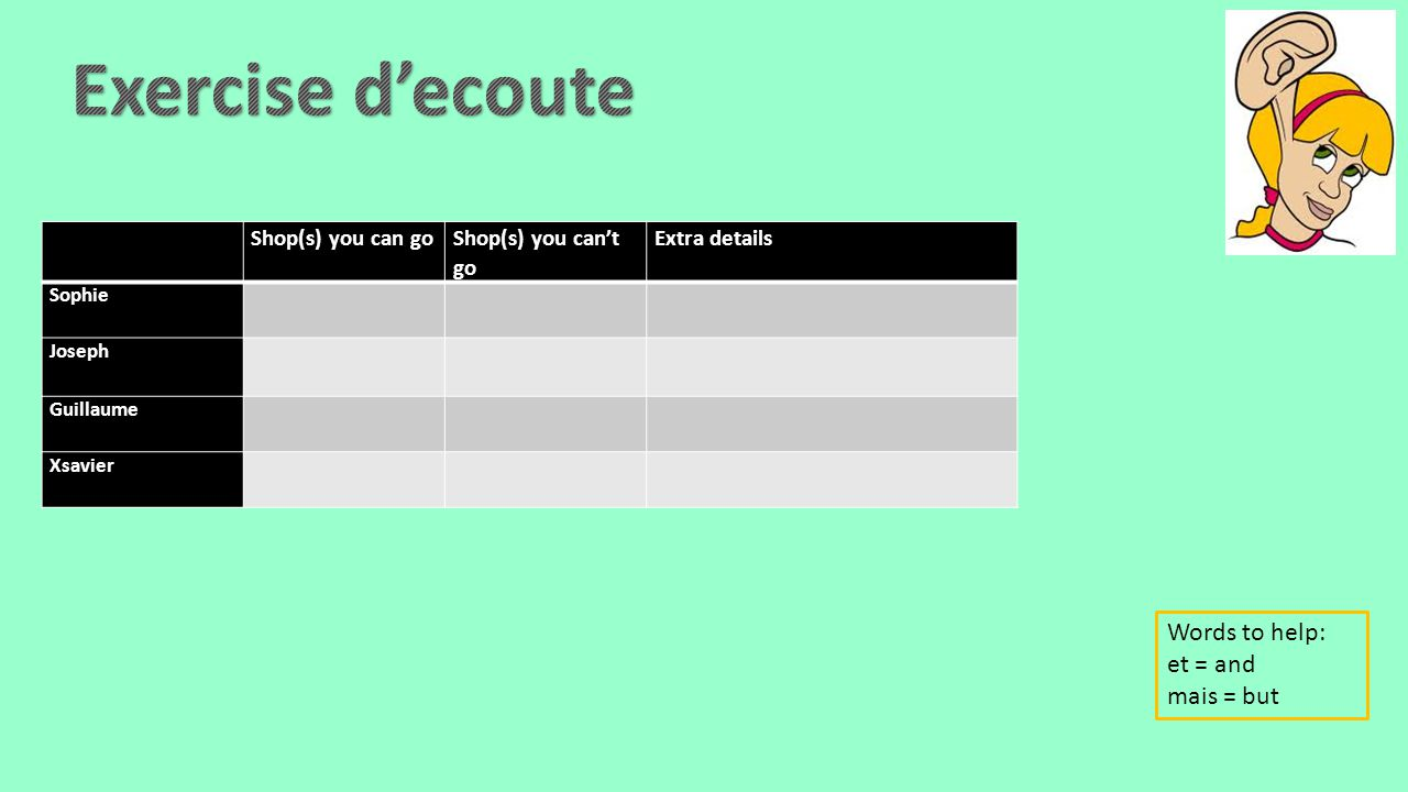 Exercise d'ecoute Words to help: et = and mais = but