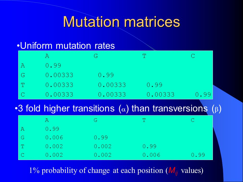 Mutation matrices Uniform mutation rates