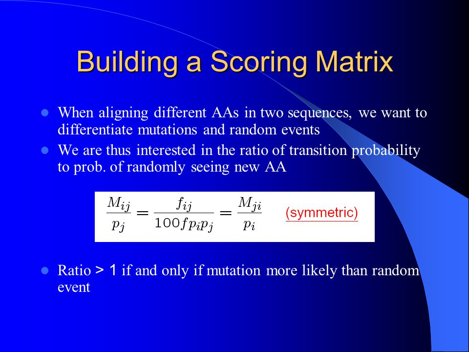 Building a Scoring Matrix