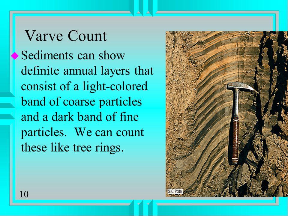 Varve Count