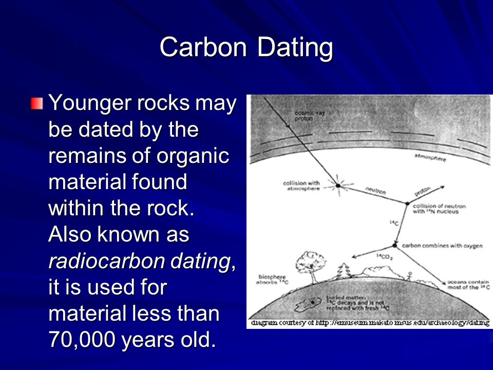 the use of carbon 14 in radioactive dating rocks