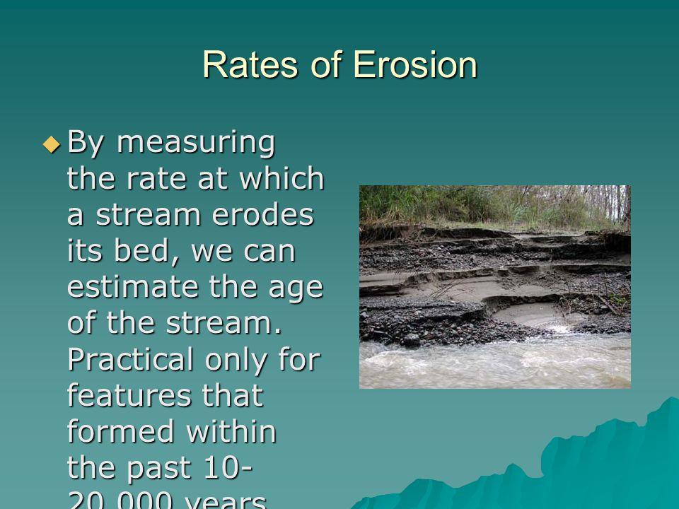 Rates of Erosion