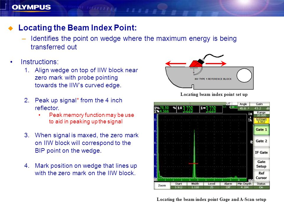 Locating the Beam Index Point: