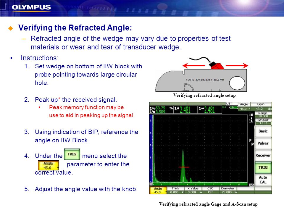 Verifying the Refracted Angle: