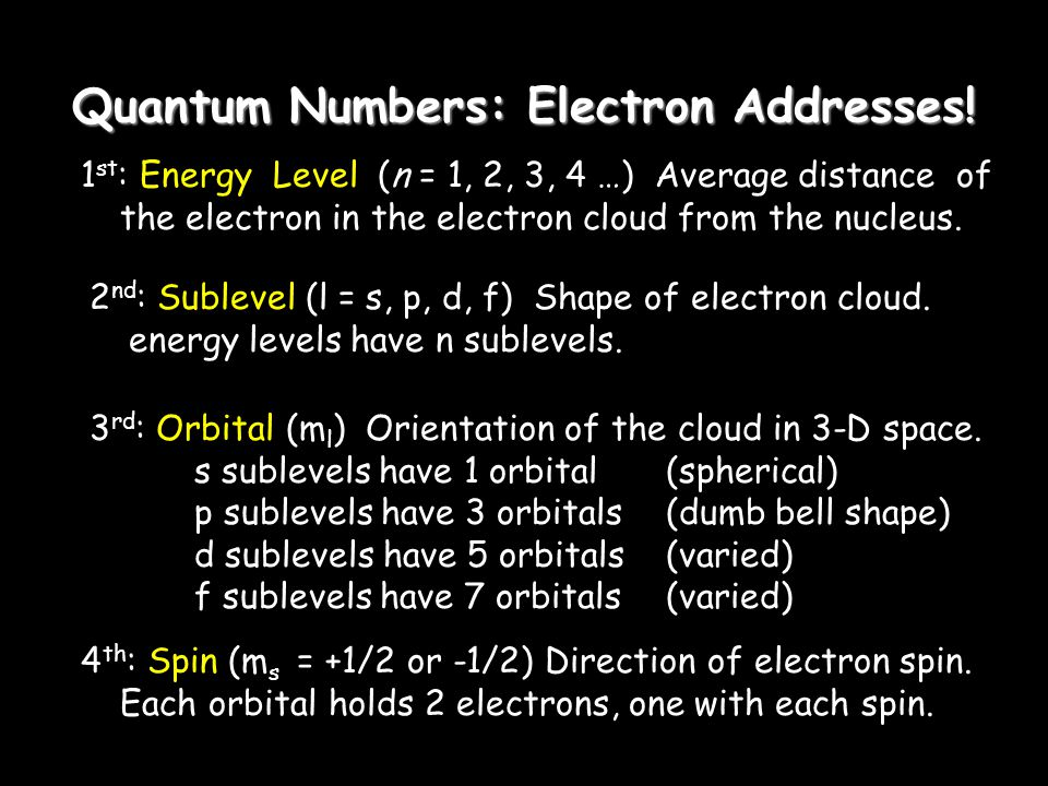 Quantum Numbers: Electron Addresses!
